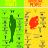 Success Indicator: Characteristics For A Successful Life