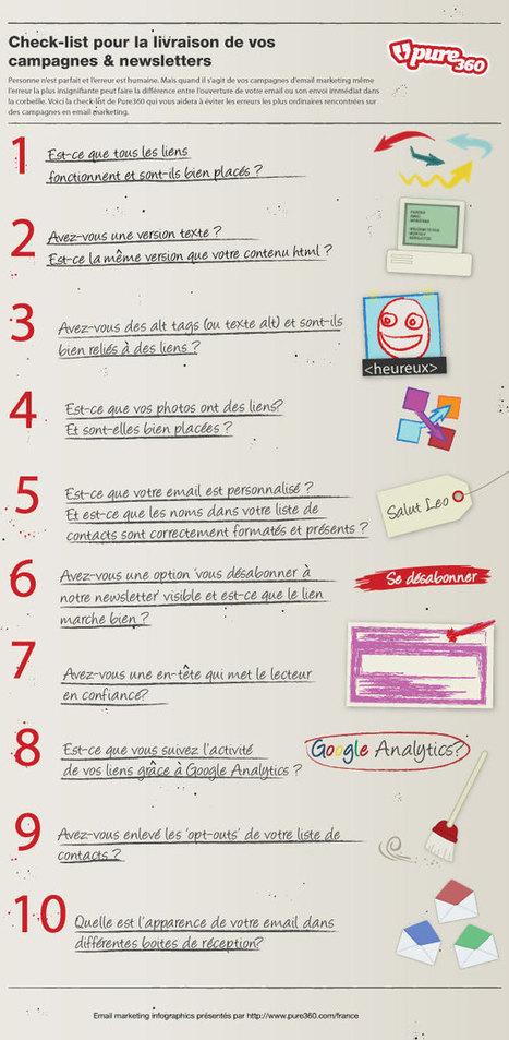 Check-list pour la livraison de vos campagnes et newsletter | MARKETING & BUSINESS HIGHLIGHTS (bilingual) | Scoop.it