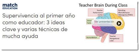 4 cursos gratuitos para educadores que inician su labor docente | Create, Innovate & Evaluate in Higher Education | Scoop.it