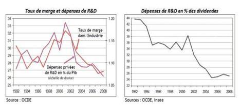 Attac et la Fondation Copernic publient leur rapport sur la compétitivité | Econopoli | Scoop.it