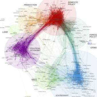 Big data analysis of state of the union remarks changes view of American History | Computational Tinkering | Scoop.it