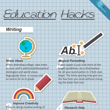 The Web's Best Education Hacks to Make Your Life Easier | Online MBA | Interesting times. | Scoop.it