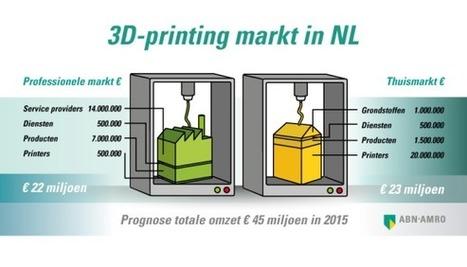 3D printing in Nederland: een groeimarkt van 45 miljoen - ABN AMRO Insights | 3D and 4D PRINTING | Scoop.it