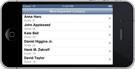 Guessing a user's favorite contacts on iOS | iOS Lovers | Scoop.it