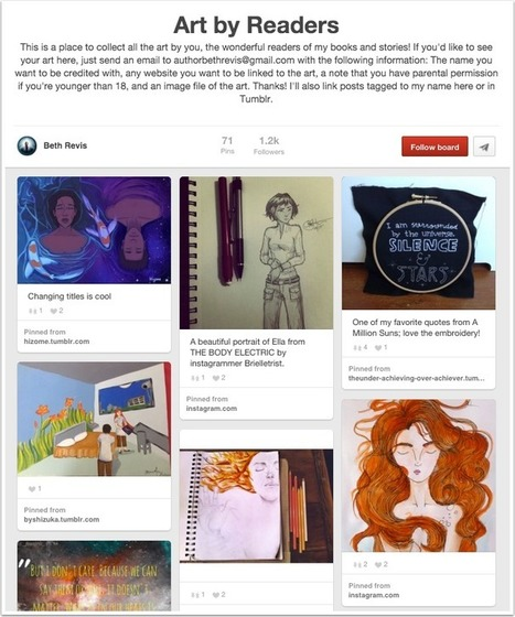 How Successful Authors Use Social Media: 23 Content Ideas   Surviving Social Chaos   Scoop.it