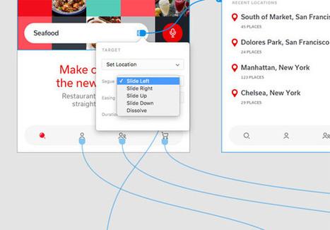 """Adobe se met au """"Design d'Expérience""""   Formation en Publication Assistée par Ordinateur (PAO) Formation   Scoop.it"""