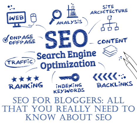 SEO For Bloggers: All That You Really Need To Know About SEO | Internet Marketing Z6 | Scoop.it