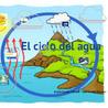 tic educación chilena