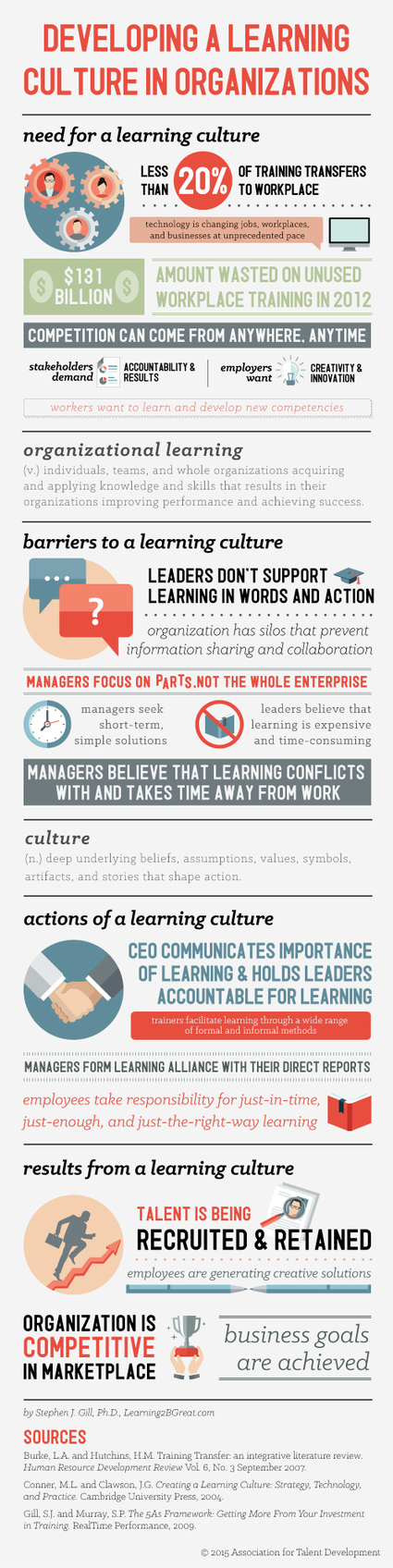 Developing a Learning Culture in Organizations Infographic - e-Learning Infographics | Learning Organizations | Scoop.it