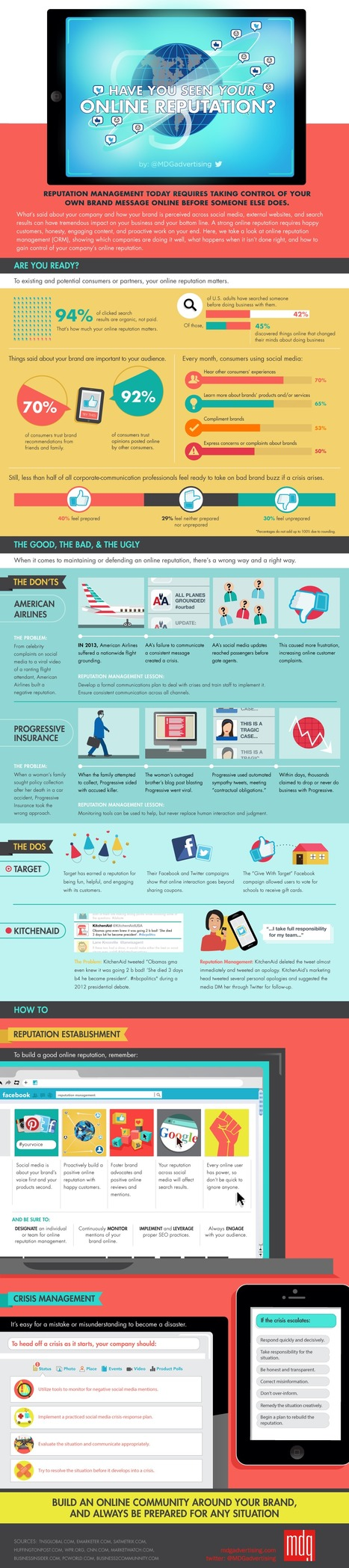 How Social Media Can Help or Harm Your Online Reputation [Infographic] - SocialTimes | Everything from Social Media to F1 to Photography to Anything Interesting | Scoop.it