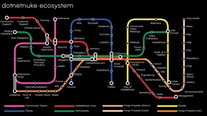 Subway Map Visualization jQuery Plugin | Beauti