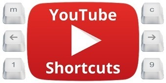26 YouTube shortcuts everyone should know | idevices for special needs | Scoop.it