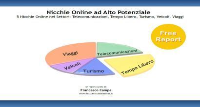 Report: 5 Nicchie Online nei Settori Telecomunicazioni, Tempo Libero, Turismo, Veicoli e Viaggi   Nicchie Emergenti   Scoop.it