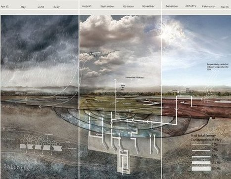 Emergence: Nonlinear Ecologies of Future Airports | Sarah Fayad - World Landscape Architecture | Urban Choreography | Scoop.it