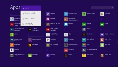 Hands On with Windows 8.1: Microsoft's 'do-over' OS is loaded with features | First Post | Scoop.it