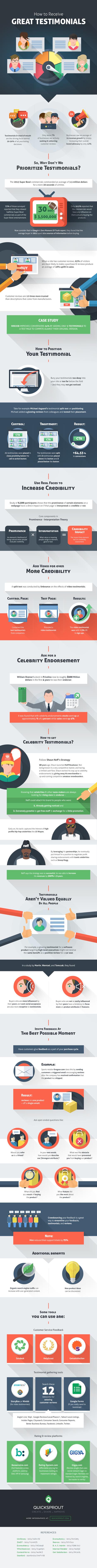 Comment obtenir de bons témoignages ? [Infographie] #Webmarketing | L'E-Réputation | Scoop.it