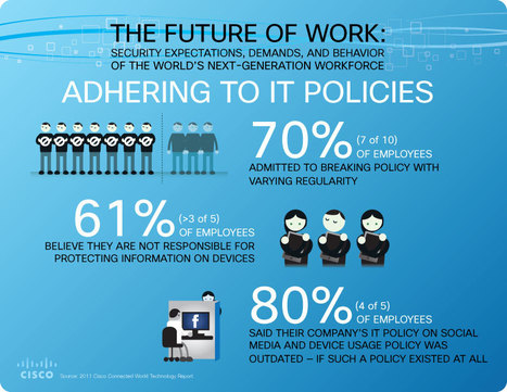 generation y and technology what are the behavior and demands of the next generation workforce