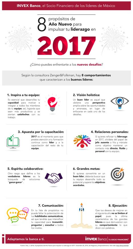 8 comportamientos de los buenos líderes #infografia #infographic #leadership | El rincón de mferna | Scoop.it