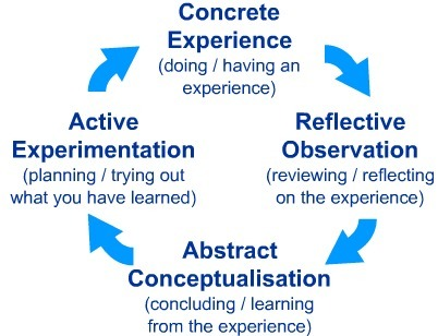 All learning is Social Learning | E-Learning | Scoop.it