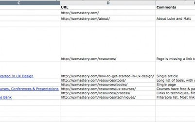 How to Conduct A Content Audit   UX Mastery   yux   Scoop.it