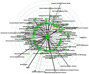 Social Network Analysis: Social Network Analysis of Conference   Social Network Analysis #sna   Scoop.it