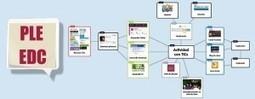 Webs para Construir PLE y EDC   Akiesmi   el mundo doscero   Scoop.it