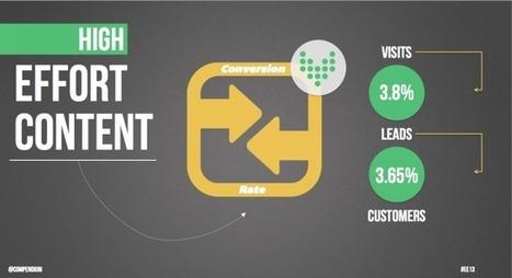 Marketing de contenu: mon baptême SXSW - Infopresse | Digital Marketing | Scoop.it