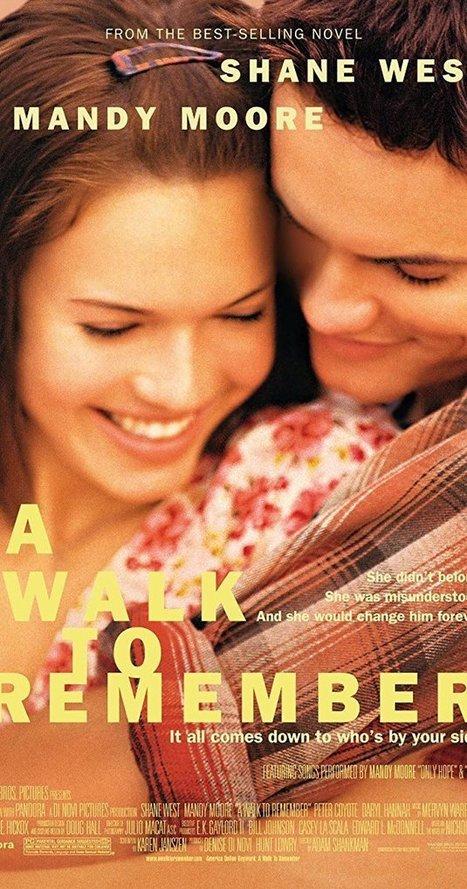 Shaadi Ka Laddoo 2 Full Movie Free Download In English Hd