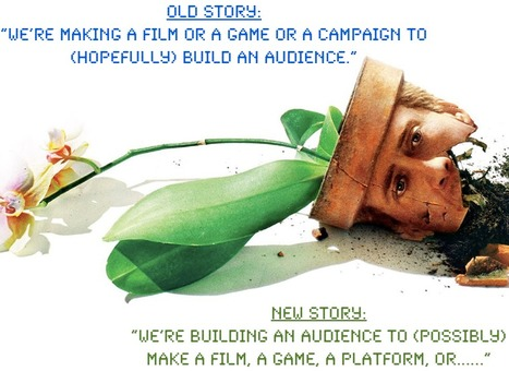Building Market Intelligence [& Audiences for Sustainable Storytelling Platforms] | Young Adult and Children's Stories | Scoop.it
