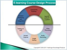 Vikas Joshi on Interactive Learning: Building Your E-Learning Course Design Tool Kit | Mimi's  ICT | Scoop.it