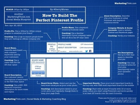 How To Build The Perfect Pinterest For Business Profile Infographic | Business 2 Community | Pinterest plateforme social média | Scoop.it