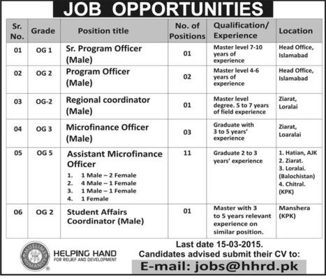 Muslims Humanity Private Org Peshawar Jobs   Pa