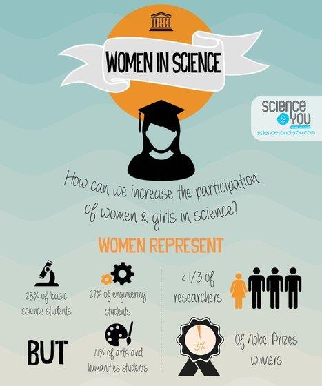 Femmes et sciences à l'honneur lors des journées Science & You | Women and science | Scoop.it