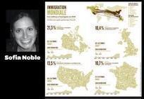 INFOGRAPHIE • Immigration : terres d'accueil | géographie, histoire, sciences sociales, développement durable | Scoop.it