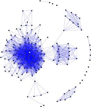 Las movilizaciones en las redes sociales son rápidas, pero con un alto riesgo de fracaso   Social Network Analysis   Scoop.it