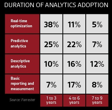From Big Data to Big Algorithm   Big Data & Digital Marketing   Scoop.it
