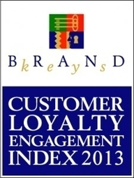 Amazon And Samsung Unseat Apple In 2013 Customer Loyalty Engagement Index - Forbes | Integrated Brand Communications | Scoop.it