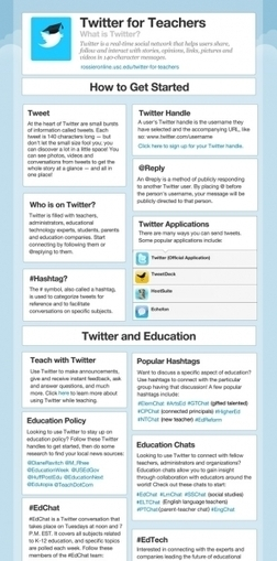 Twitter for Teachers Infographic - Learning Infographics | Teaching and Learning English through Technology | Scoop.it