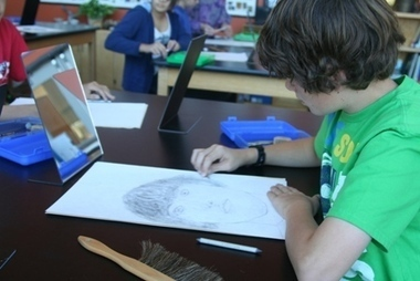 """""""Visual Arts Open Eyes to New Possibilities""""   Drawing to Learn. Drawing to Share.   Scoop.it"""