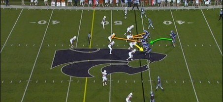 Collin Klein And The Magic Of Bill Snyder – Fish Reports – FishDuck ...   All Things Wildcats   Scoop.it