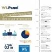 Infographie : Le calendrier annuel des e-commerçants français   Responsable Marketing Fidélisation   Scoop.it