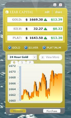 Real Time Gold Prices   Exact Price of Gold   Lear Capital   Gold and What Moves it.   Scoop.it