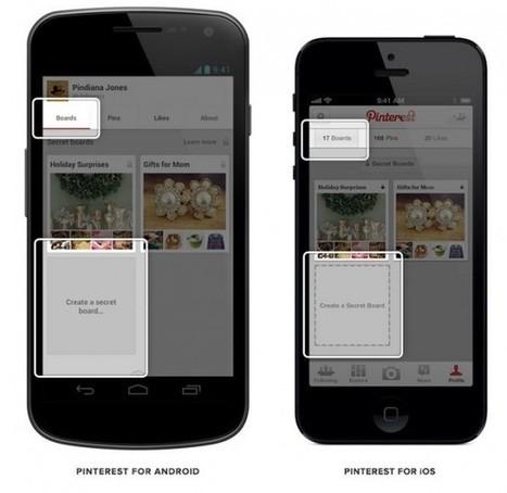 Pinterest lanza paneles privados | scoop.it Social media -web 2.0 | Scoop.it