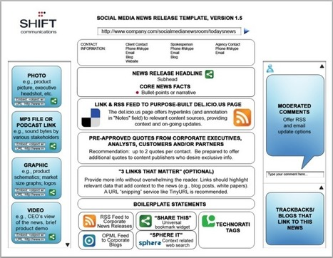 The Pros and Cons of Social Media Press Releases | In PR & the Media | Scoop.it