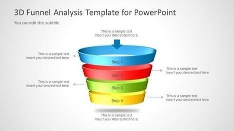 Plantillas PowerPoint para Negocios - Plantillas Power Point | Presentaciones PowerPoint | Scoop.it
