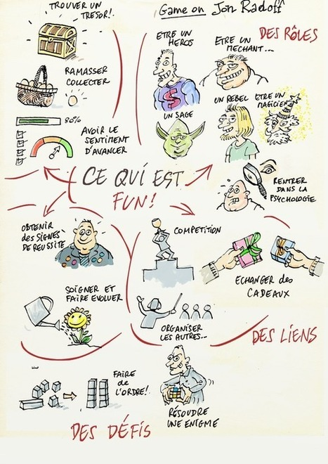 Ludification vs. narration transmédia: courage et créativité! | Narration transmedia et Education | Scoop.it