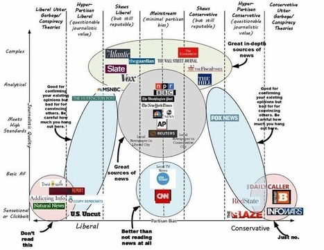 How social media is crippling democracy, and why we seem powerless to stop it | ZDNet | :: The 4th Era :: | Scoop.it
