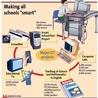 Buenas Prácticas TIC y recursos interesantes para utilizar en el aula
