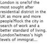 Property Portfolio Management London