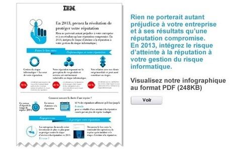 IBM - Conclusions de l'étude IBM sur le risque d'atteinte à la réputation et l'informatique - France   Management des Organisations   Scoop.it